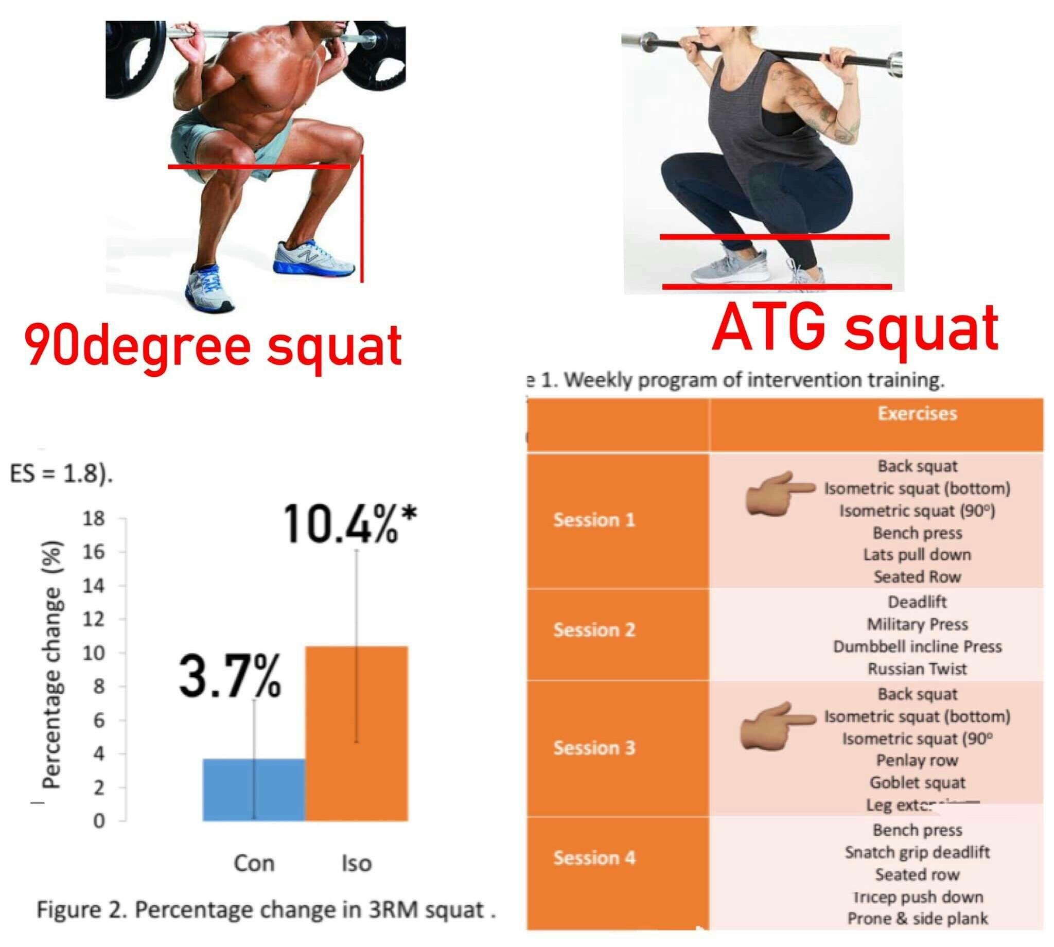 squat แบบไหนได้ผลที่สุด